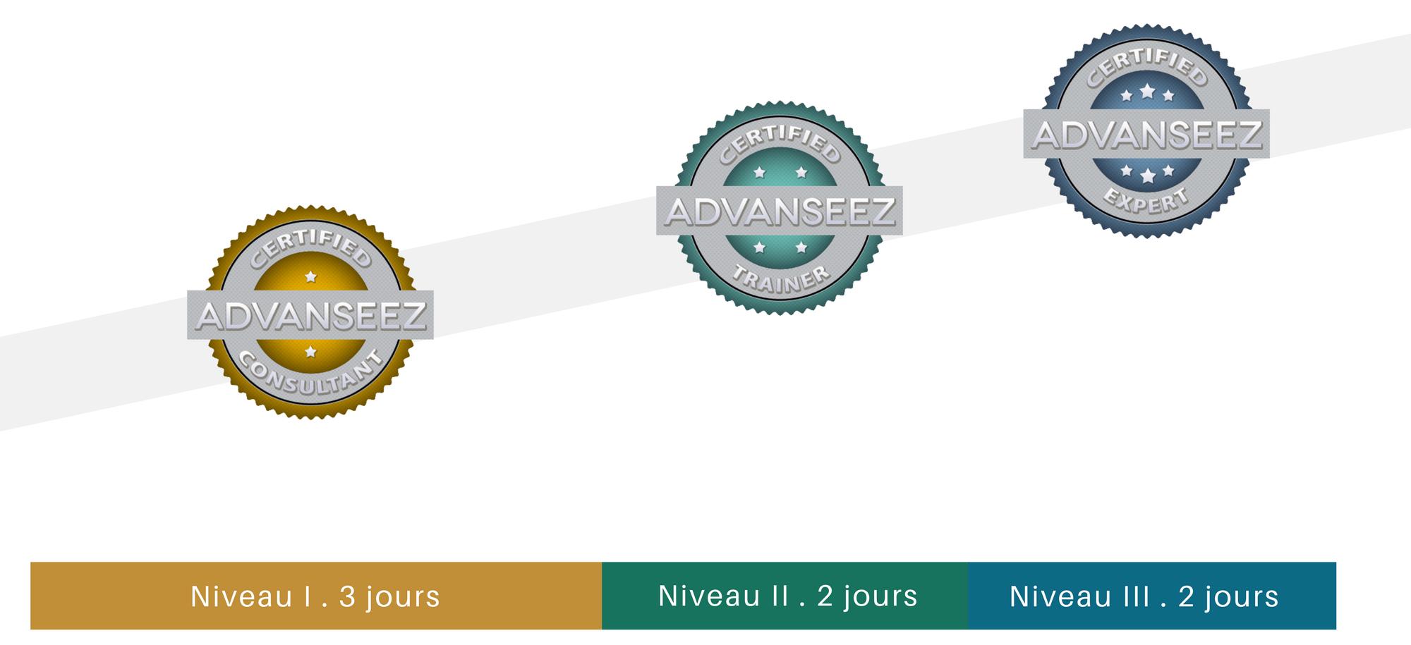 le parcours de certification advanseez